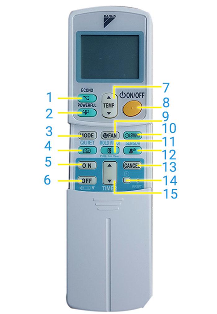 Tên và chức năng các nút nhấn trên điều khiển