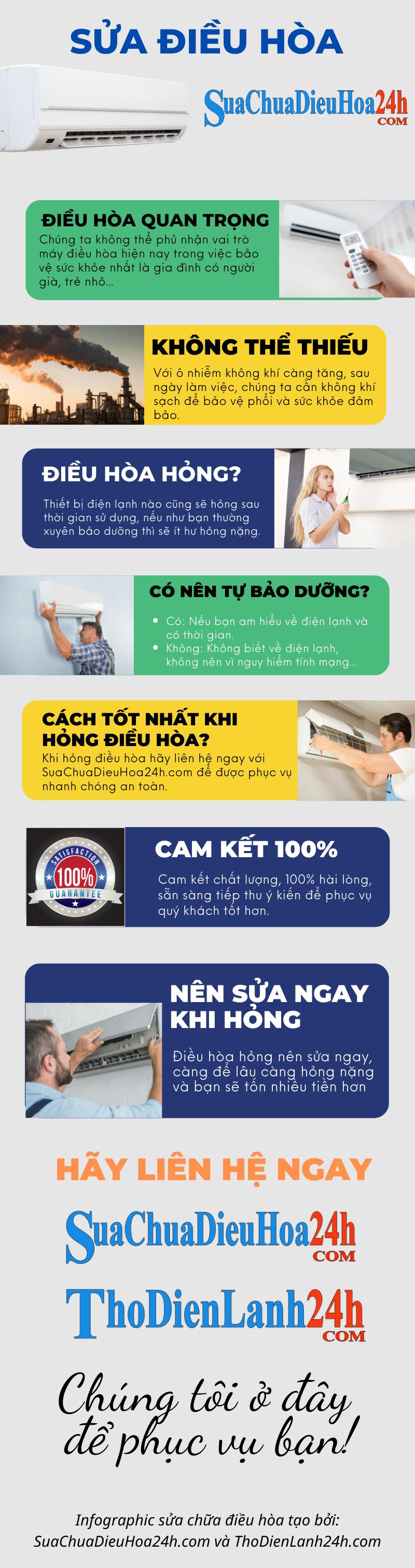 Sửa Chữa Điều Hòa tại Cầu Giấy infographic